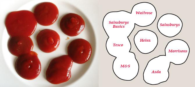 ketchup-plate